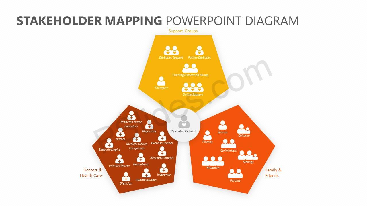 hight resolution of stakeholder mapping powerpoint diagram slide1