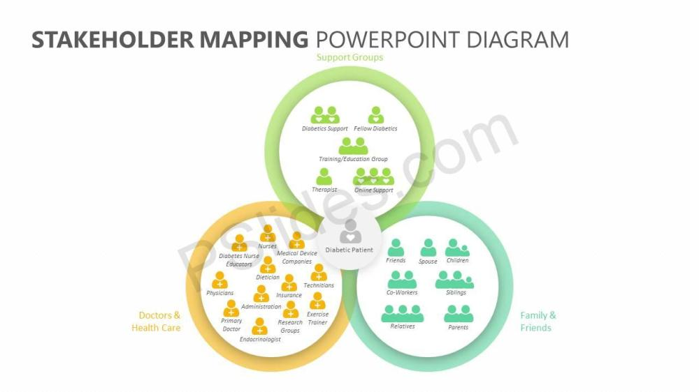 medium resolution of  stakeholder mapping powerpoint diagram slide3