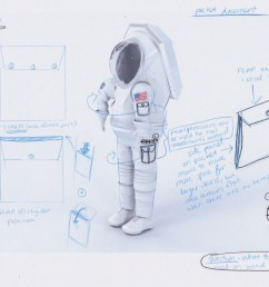 a sketch of pocket designs for the mars simulation suit project  [ 1200 x 723 Pixel ]