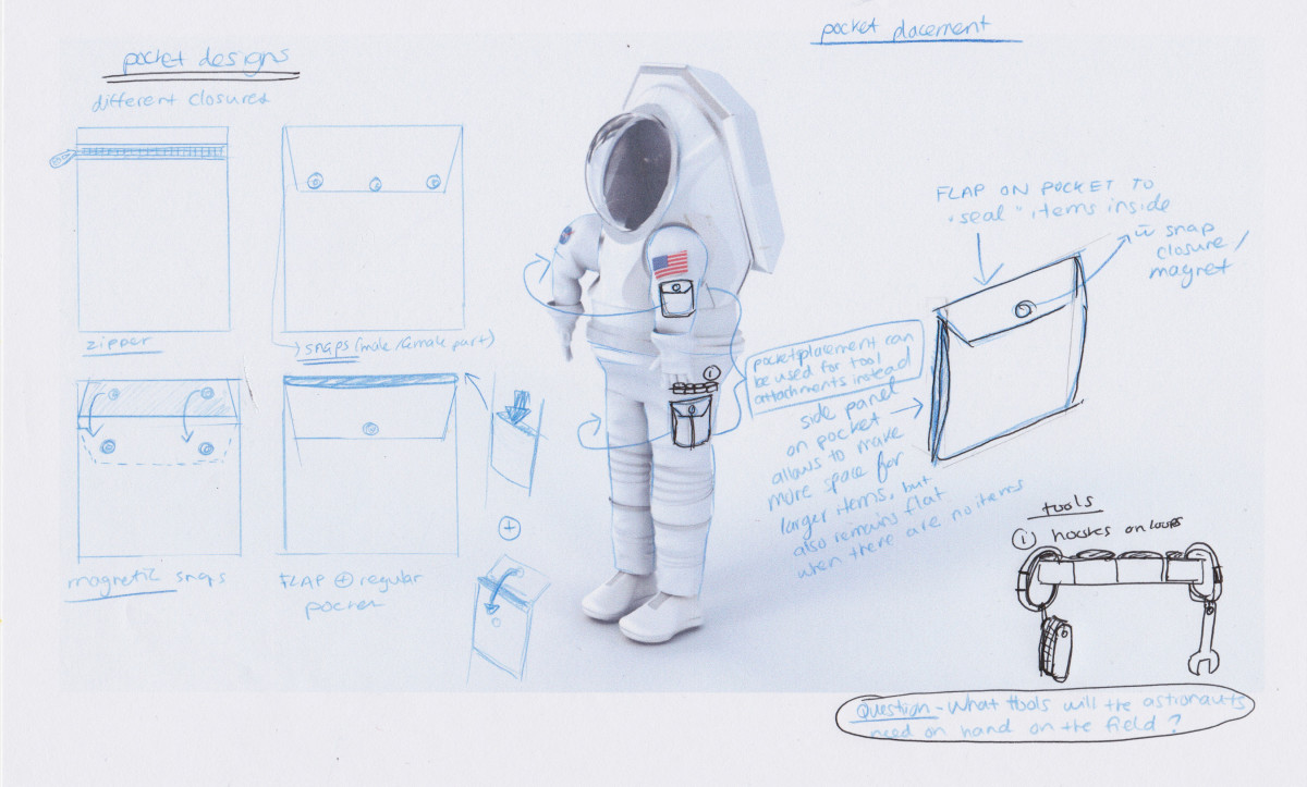 hight resolution of a sketch of pocket designs for the mars simulation suit project