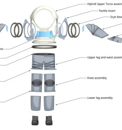 michael lye and his students designed a modular spacesuit meant to better fit individual astronauts  [ 1200 x 675 Pixel ]