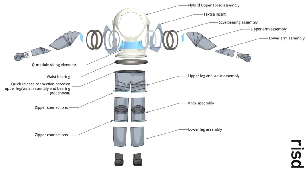 medium resolution of michael lye and his students designed a modular spacesuit meant to better fit individual astronauts