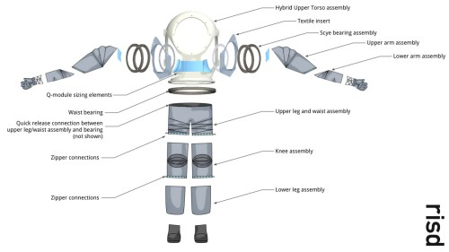 small resolution of michael lye and his students designed a modular spacesuit meant to better fit individual astronauts
