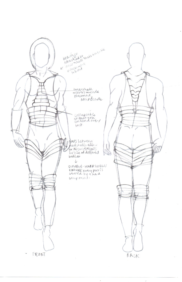 hight resolution of one of the primary challenges in designing space suits is creating garments that mimic the natural
