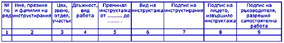 Книга_периодичен_инструктаж-1