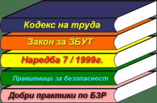 Normativna_uredba-1