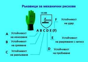 Ръкавици за механични рискове