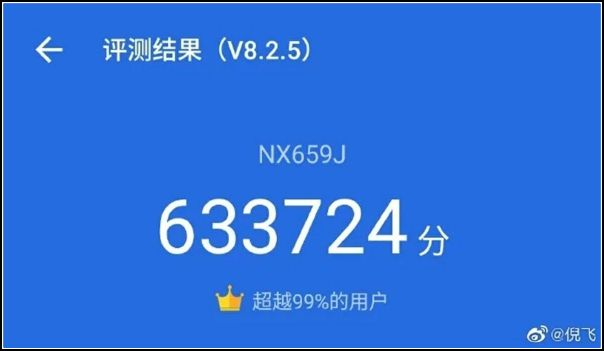 AnTuTu del Nubia Red Magic 5G