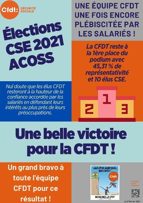 Le Cse Pour Les Nuls : [SECU], Elections, ACOSS, Toujours, PREMIERE, PLACE
