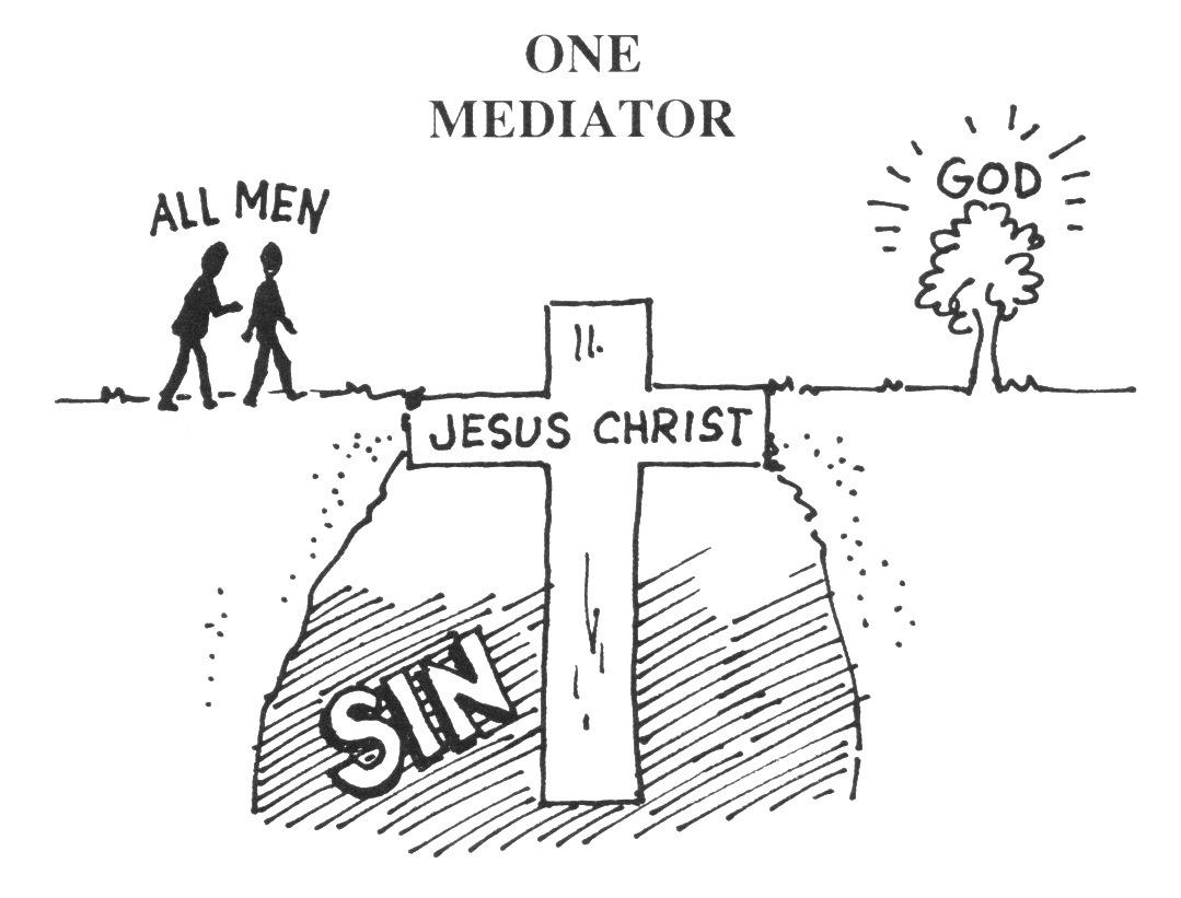 Jesus The Mediator Of The New Covenant Hebrews 12 24 Pst Zinogenesis