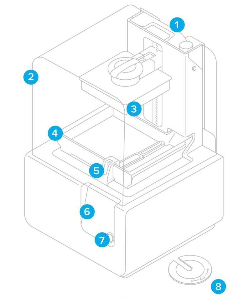 Formlabs2 Quick Start Guide