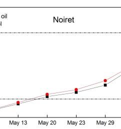 evaluate cost effective methods to decrease crop losses due to frost vineyard frost diagram [ 1344 x 699 Pixel ]