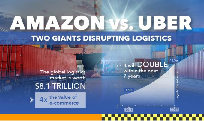 How Uber and Amazon are transforming the logistics industry