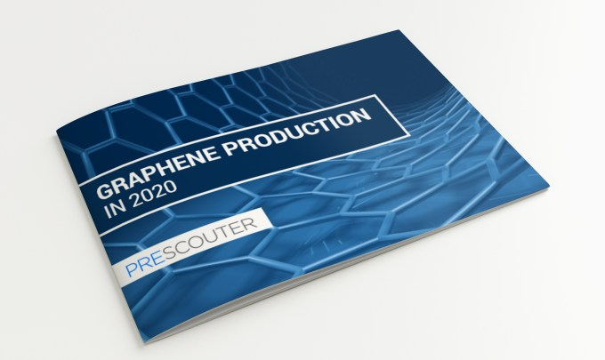 The Current Status of Graphene Production in 2020