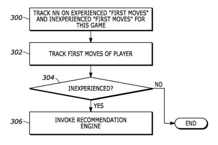 A screenshot of an ai technology (AI) example user interface (UI) enabling a simulation player to indicate whether they are inexperienced.