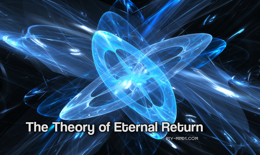 The Theory of Eternal Return