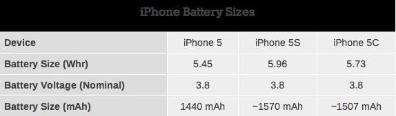 5159_iphone-5c-5s-5-a-10-de-capacite-batterie-en-plus