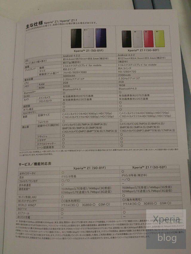 Xperia-mini1-640x853