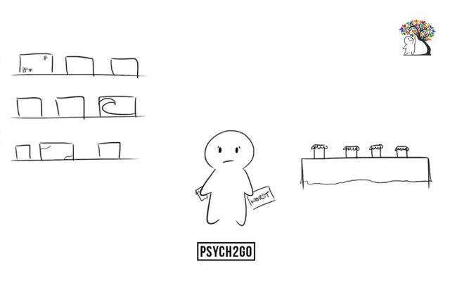 overchoice-effect-2-psych2go