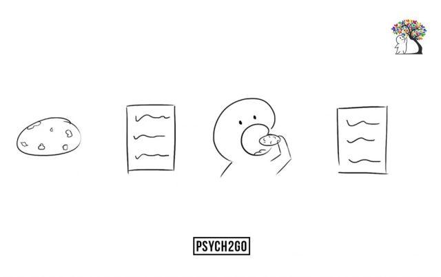 overchoice-effect-3-psych2go