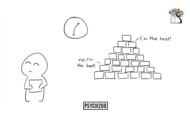 overchoice-effect-psych2go