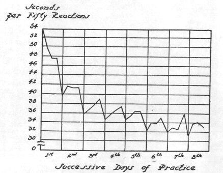 john ridley stroop (stroop j. r. (1935)