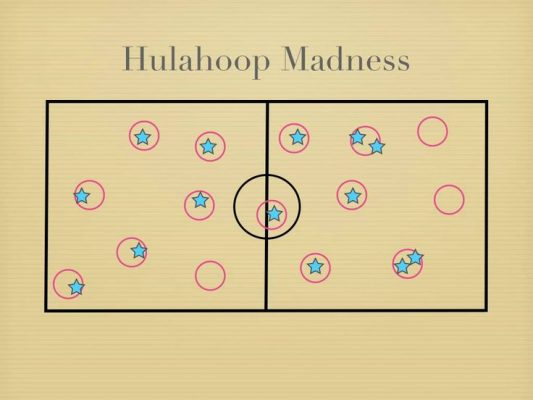 HulaHoop Boundaries Game Layout