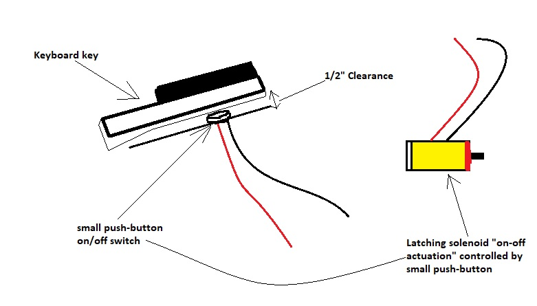 Controlling a latching solenoid as an