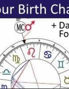 Cast and interpret your astrological chart also birth daily horoscope rh psychicscience