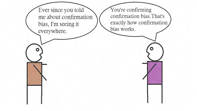 cognitive bias confirmation bias