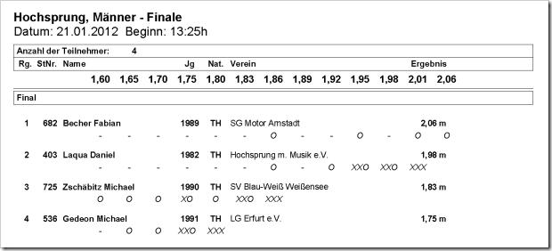 2011-01-21 LM Halle Erfurt