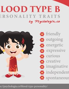 Blood type  personality also traits in asia psychologia rh