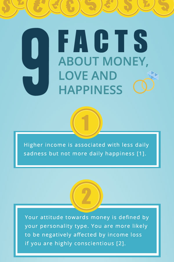 The Complicated Relationship Between Money, Love and Happiness