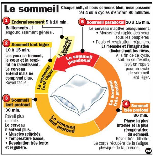 Quest Ce Que La Somniloquie Psychologie Amp Sant Tunisie