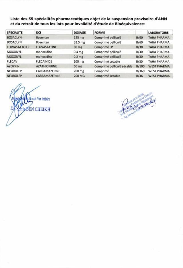 Liste des 55 médicaments suspendus en Tunisie pour invalidité d'étude de Bioéquivalence 4