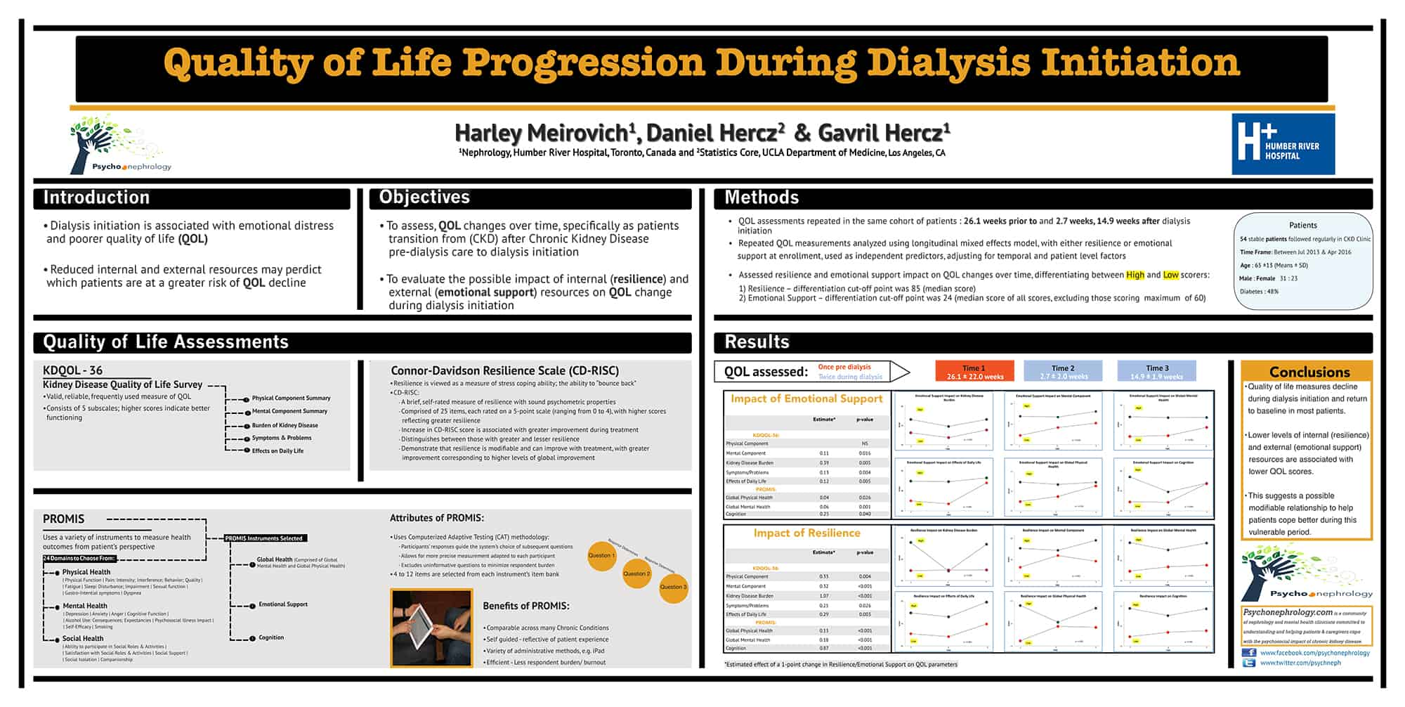 quality-of-life-progression-during-dialysis-initiation