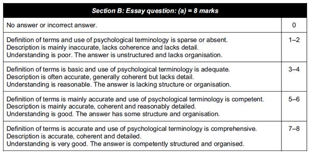 Special educational needs - Psych Tutor