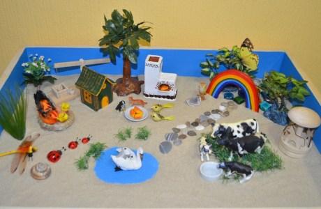 Метод песочной терапии для детей
