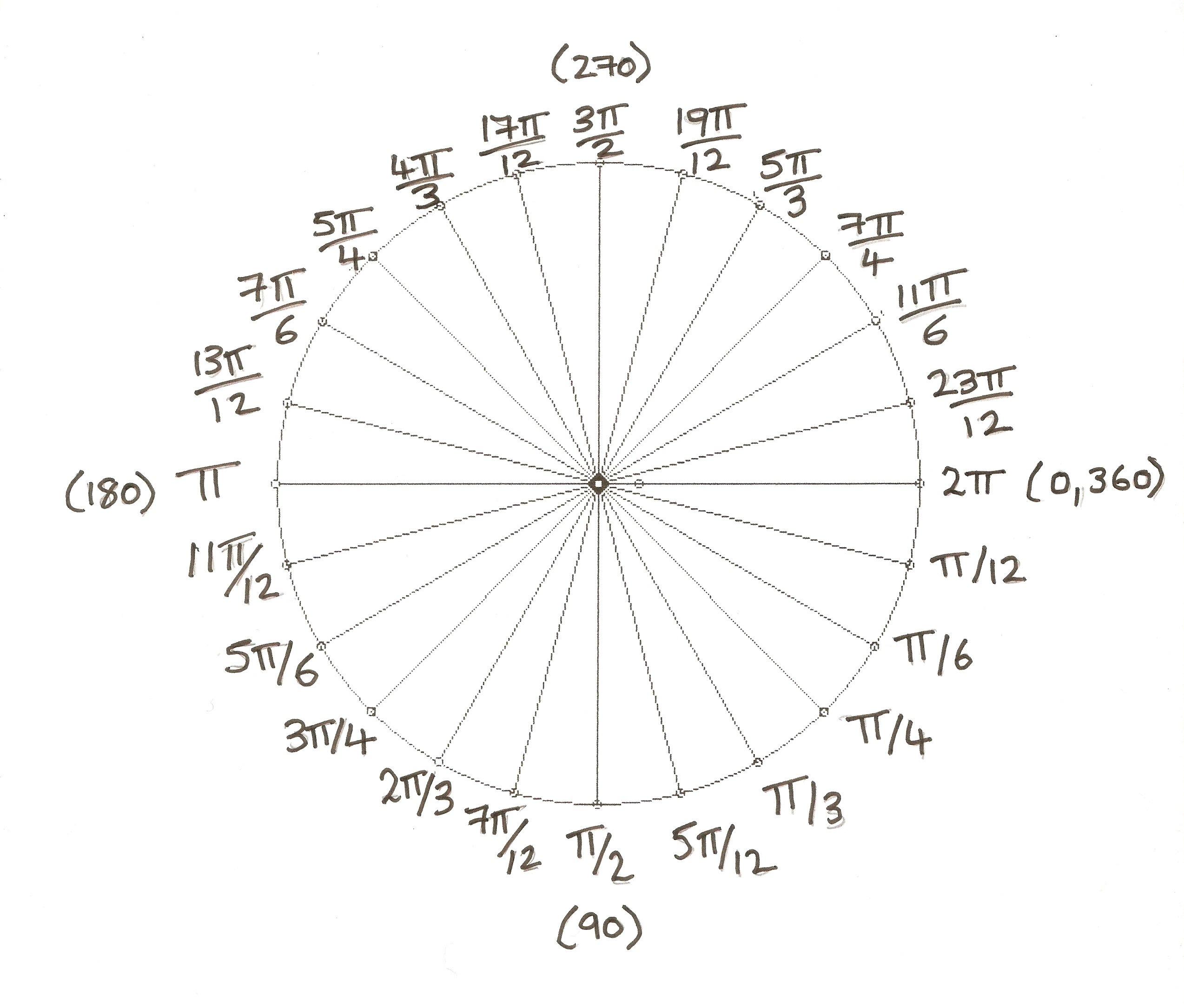 Transforme 7pi 5 Radianos Em Graus
