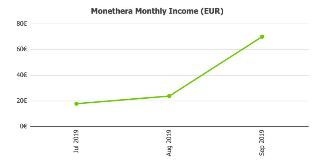 Monethera Returns @ Savings4Freedom