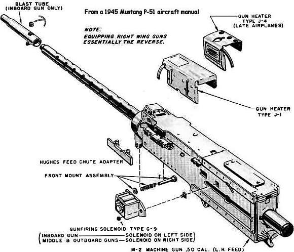 PT Boat Browning Machine Gun .50 Caliber M2 Aircraft