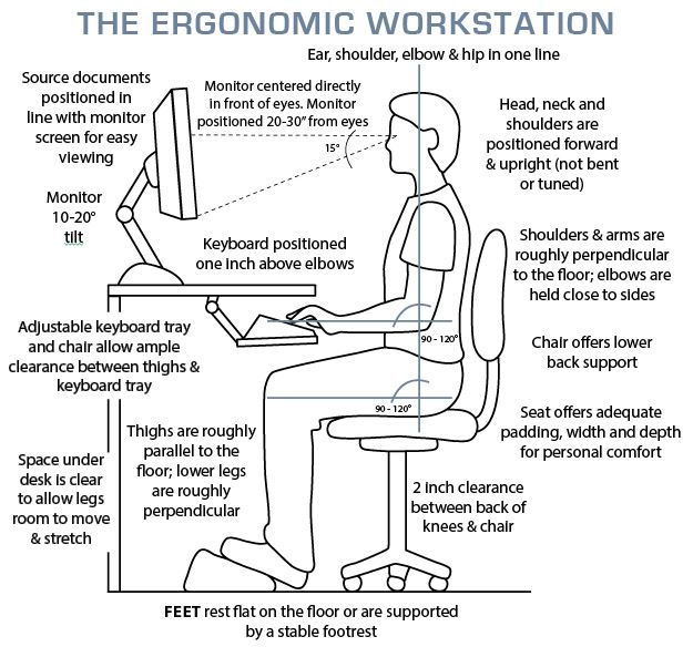 ergonomic chair knee rest portable lounge chairs the workstation - pt & me
