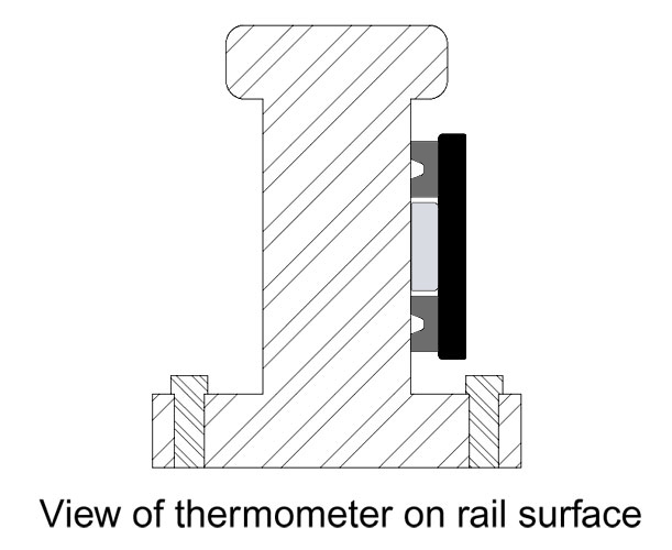 PTC® Ultra Magnetic Rail Thermometer with Ancillary Hand