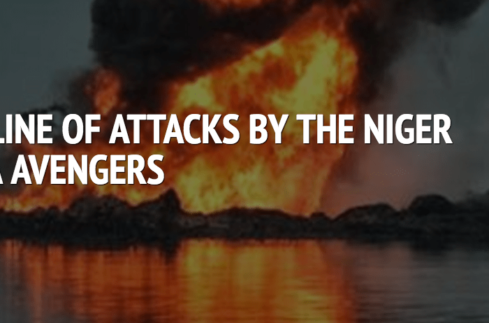 Timelines of Attacks by Niger Delta Avengers