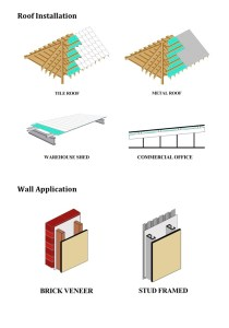 For all type of roof and walls