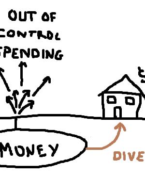 Stop the Money Leak or Divert the Flow?
