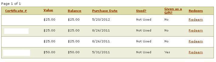 Redeeming Restaurant.com Gift Certificates | PT Money