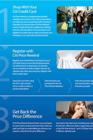 Citi Price Rewind: Without It, You Might Be Paying Too Much