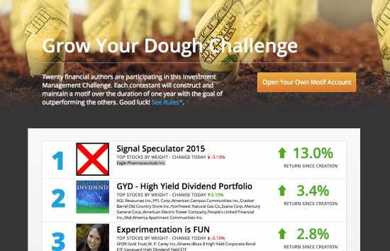 Grow Your Dough Throwndown Motif Leaderboard