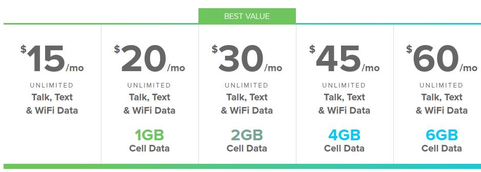 Republic Wireless Plans